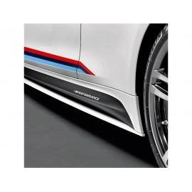 BMW KYLKITARRAT M 5